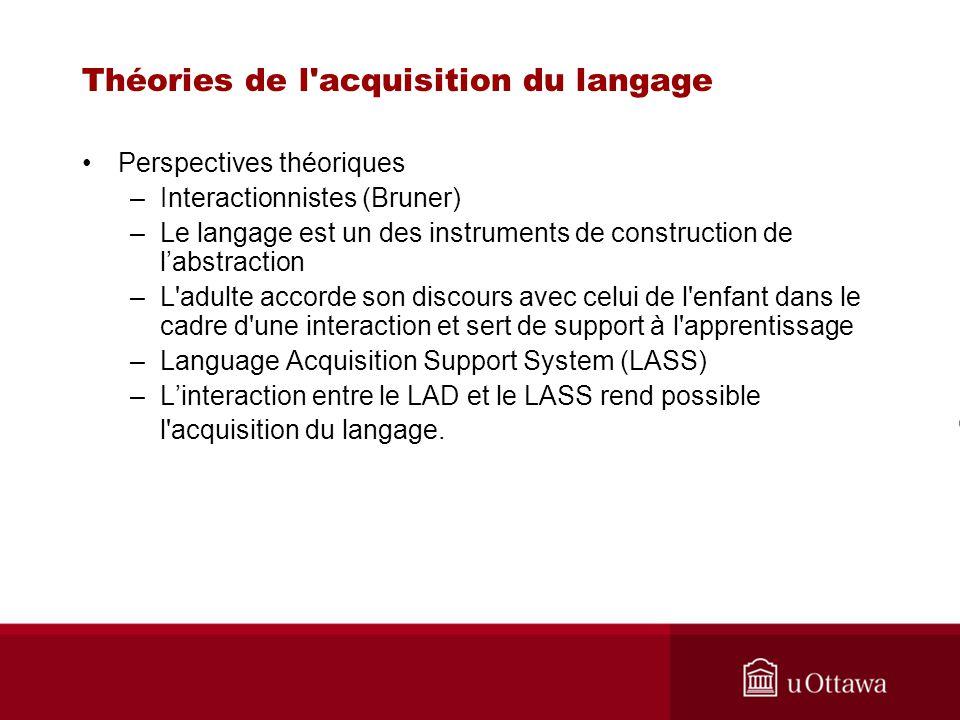 Théories de l'acquisition du langage Perspectives théoriques –Interactionnistes (Bruner) –Le langage est un des instruments de construction de labstra