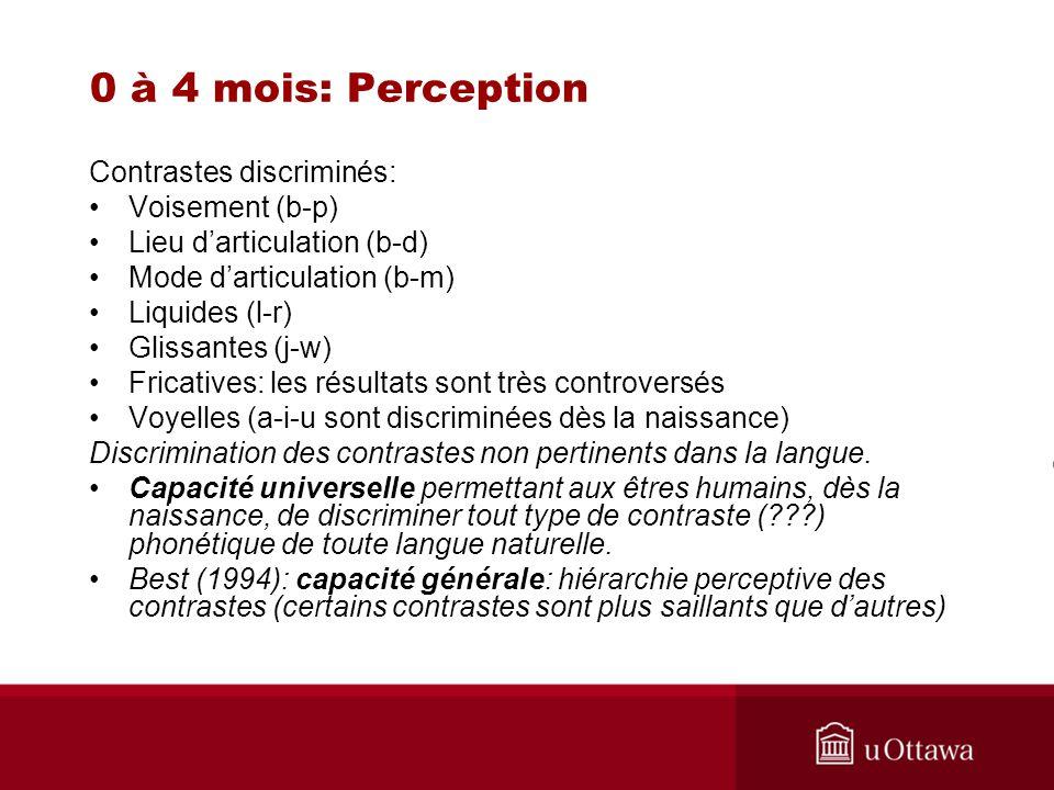 0 à 4 mois: Perception Contrastes discriminés: Voisement (b-p) Lieu darticulation (b-d) Mode darticulation (b-m) Liquides (l-r) Glissantes (j-w) Frica