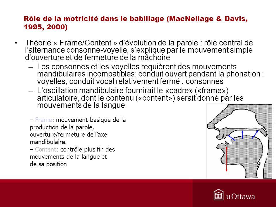 Rôle de la motricité dans le babillage (MacNeilage & Davis, 1995, 2000) Théorie « Frame/Content » dévolution de la parole : rôle central de lalternanc
