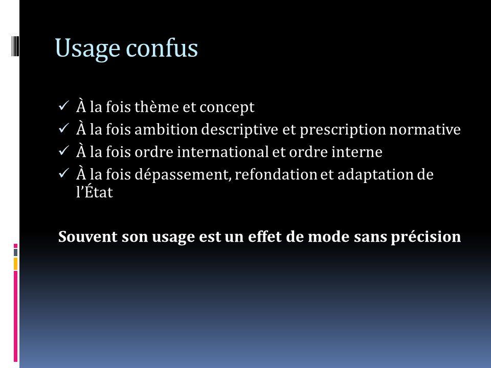 Usage confus À la fois thème et concept À la fois ambition descriptive et prescription normative À la fois ordre international et ordre interne À la f