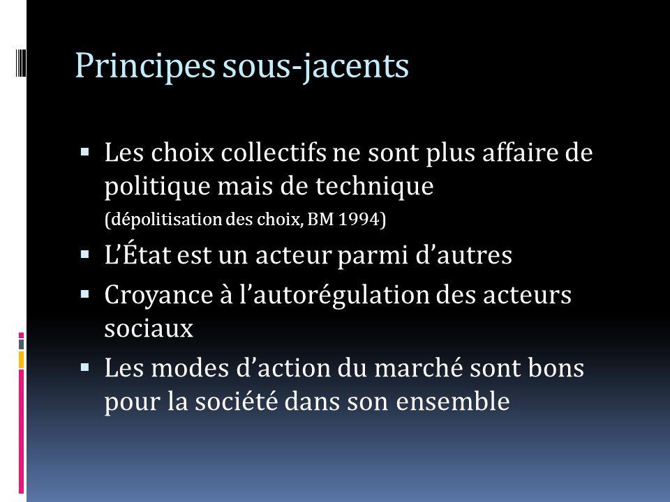 Principes sous-jacents Les choix collectifs ne sont plus affaire de politique mais de technique (dépolitisation des choix, BM 1994) LÉtat est un acteu