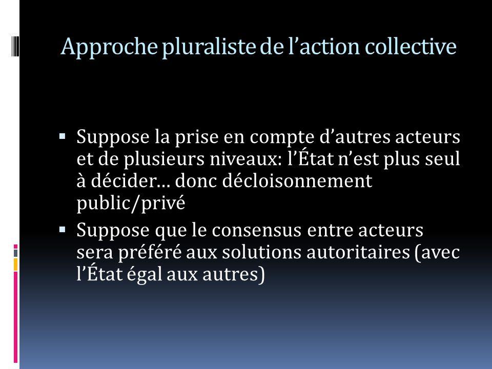 Approche pluraliste de laction collective Suppose la prise en compte dautres acteurs et de plusieurs niveaux: lÉtat nest plus seul à décider… donc déc