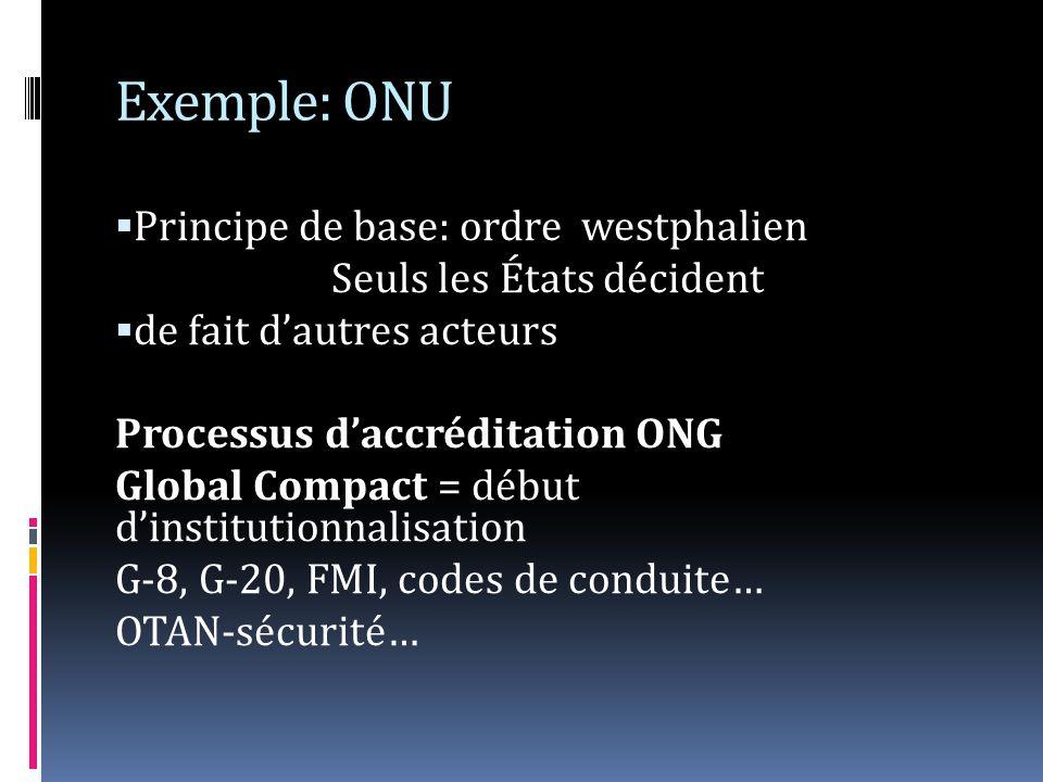 Exemple: ONU Principe de base: ordre westphalien Seuls les États décident de fait dautres acteurs Processus daccréditation ONG Global Compact = début dinstitutionnalisation G-8, G-20, FMI, codes de conduite… OTAN-sécurité…