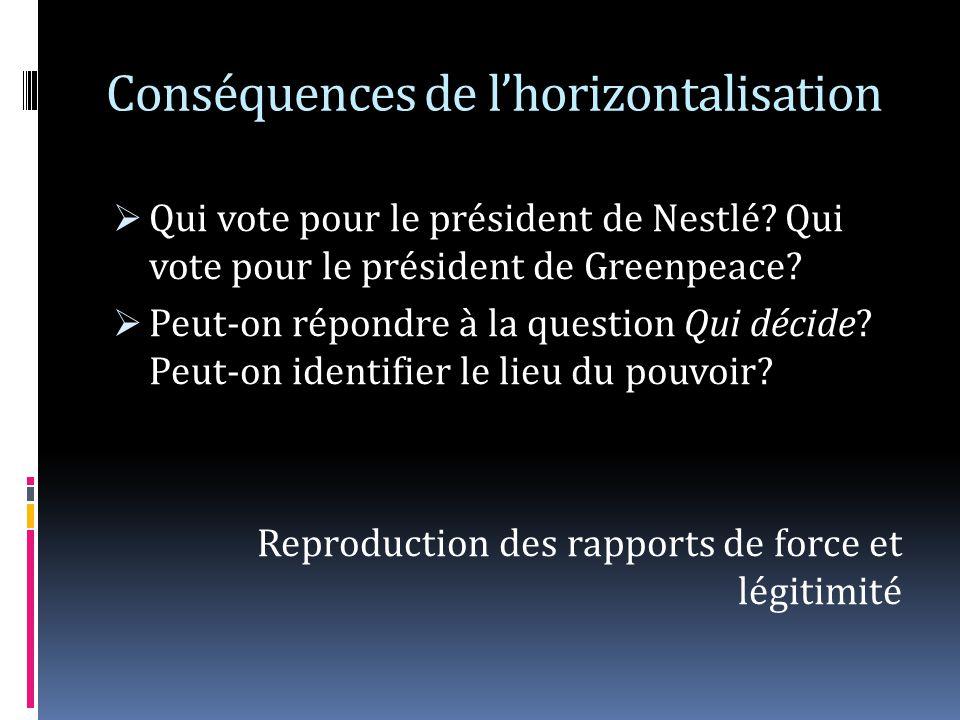 Conséquences de lhorizontalisation Qui vote pour le président de Nestlé? Qui vote pour le président de Greenpeace? Peut-on répondre à la question Qui
