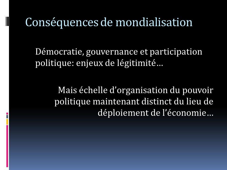Conséquences de mondialisation Démocratie, gouvernance et participation politique: enjeux de légitimité… Mais échelle dorganisation du pouvoir politique maintenant distinct du lieu de déploiement de léconomie…