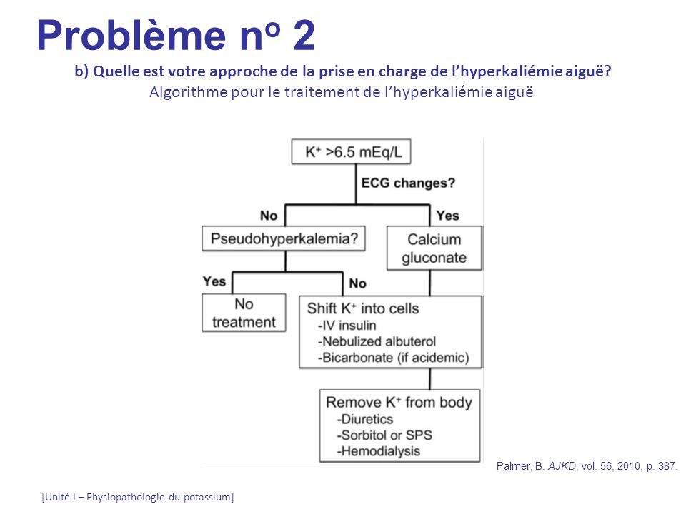 Problème n o 2 [Unité I – Physiopathologie du potassium] b) Quelle est votre approche de la prise en charge de lhyperkaliémie aiguë.