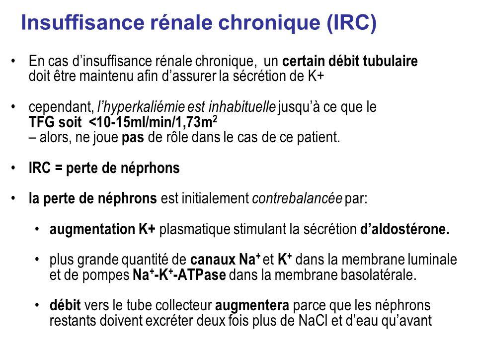 Insuffisance rénale chronique (IRC) En cas dinsuffisance rénale chronique, un certain débit tubulaire doit être maintenu afin dassurer la sécrétion de K+ cependant, lhyperkaliémie est inhabituelle jusquà ce que le TFG soit <10-15ml/min/1,73m 2 – alors, ne joue pas de rôle dans le cas de ce patient.
