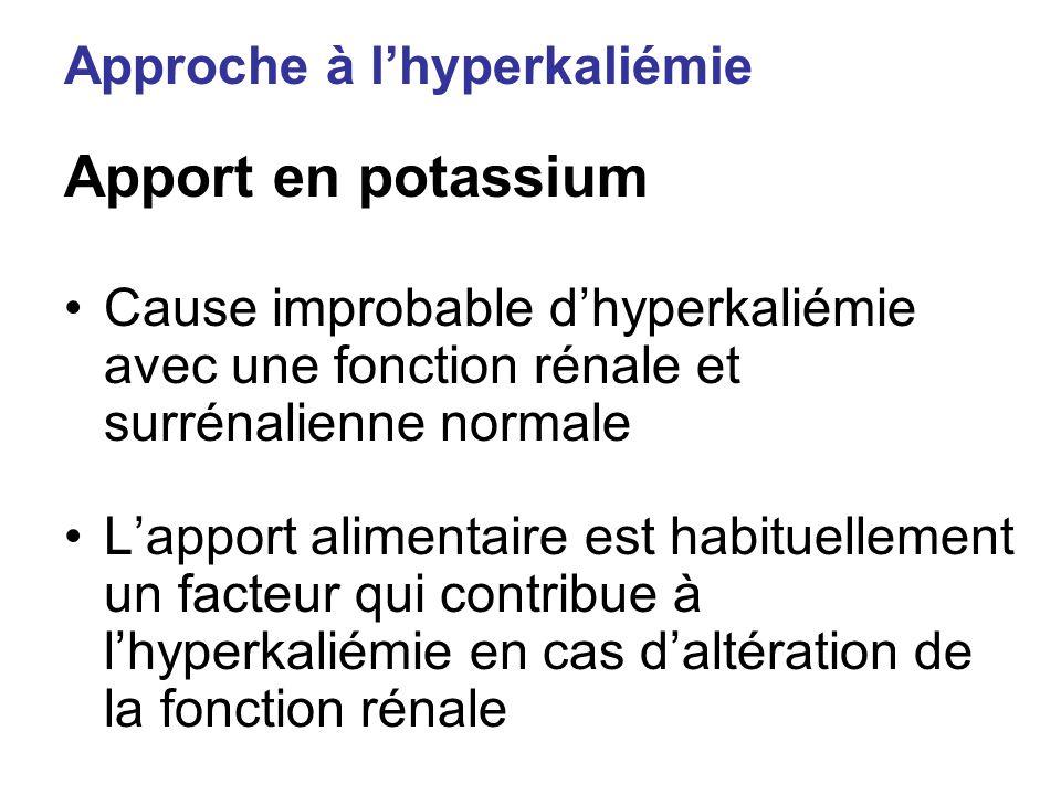 Apport en potassium Cause improbable dhyperkaliémie avec une fonction rénale et surrénalienne normale Lapport alimentaire est habituellement un facteur qui contribue à lhyperkaliémie en cas daltération de la fonction rénale Approche à lhyperkaliémie