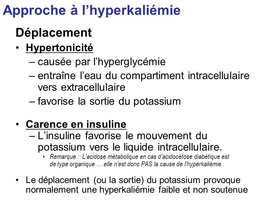 Déplacement Hypertonicité –causée par lhyperglycémie –entraîne leau du compartiment intracellulaire vers extracellulaire –favorise la sortie du potassium Carence en insuline –Linsuline favorise le mouvement du potassium vers le liquide intracellulaire.