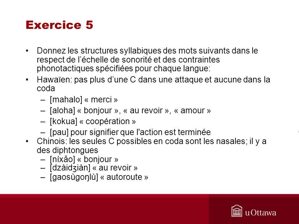Exercice 5 Donnez les structures syllabiques des mots suivants dans le respect de léchelle de sonorité et des contraintes phonotactiques spécifiées po