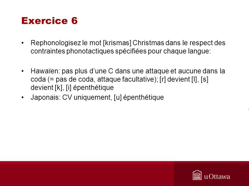 Exercice 6 Rephonologisez le mot [krismas] Christmas dans le respect des contraintes phonotactiques spécifiées pour chaque langue: Hawaïen: pas plus d