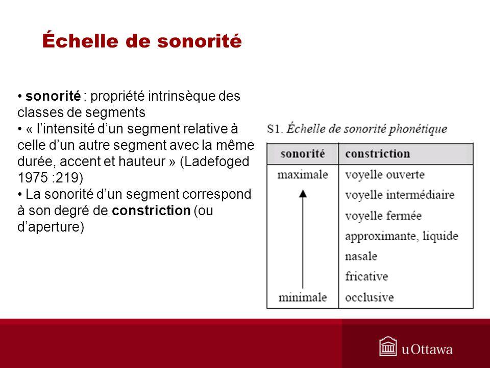sonorité : propriété intrinsèque des classes de segments « lintensité dun segment relative à celle dun autre segment avec la même durée, accent et hau