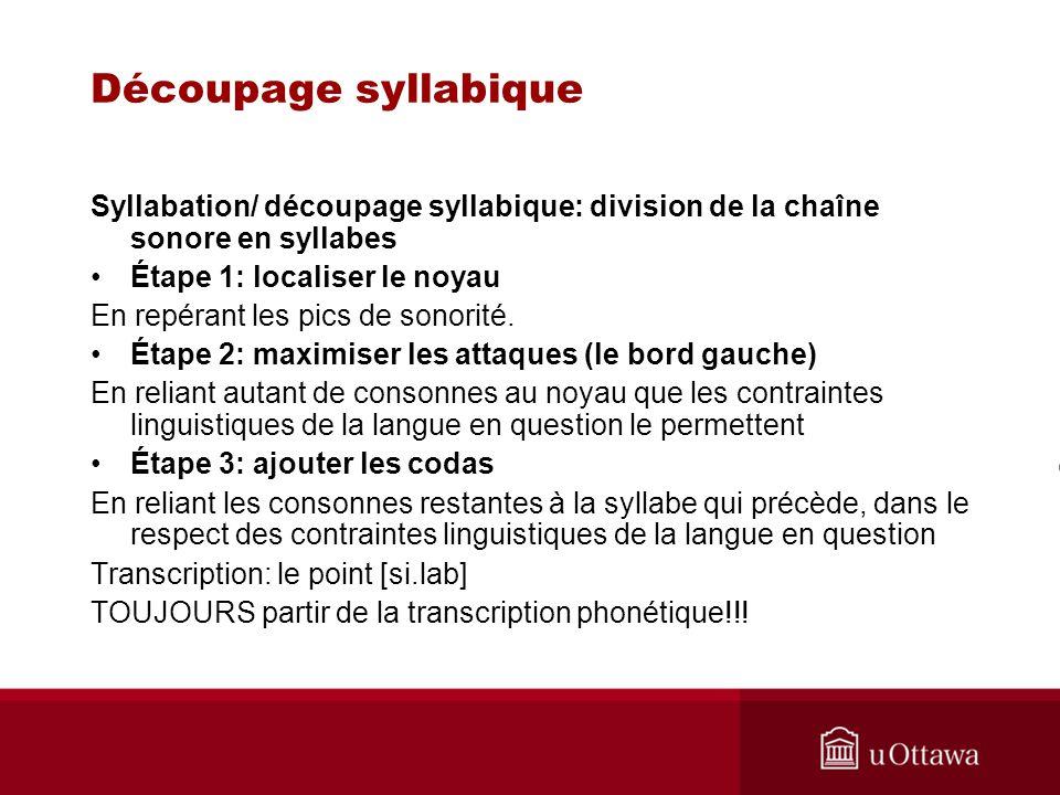 Syllabation/ découpage syllabique: division de la chaîne sonore en syllabes Étape 1: localiser le noyau En repérant les pics de sonorité. Étape 2: max