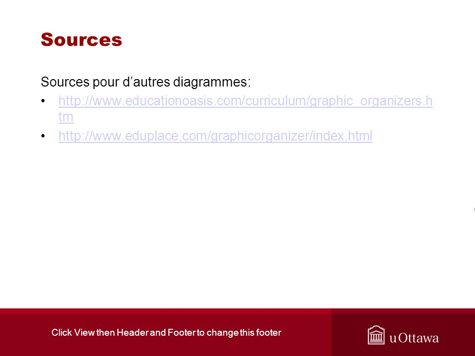 Click View then Header and Footer to change this footer Sources Sources pour dautres diagrammes: http://www.educationoasis.com/curriculum/graphic_organizers.h tmhttp://www.educationoasis.com/curriculum/graphic_organizers.h tm http://www.eduplace.com/graphicorganizer/index.html