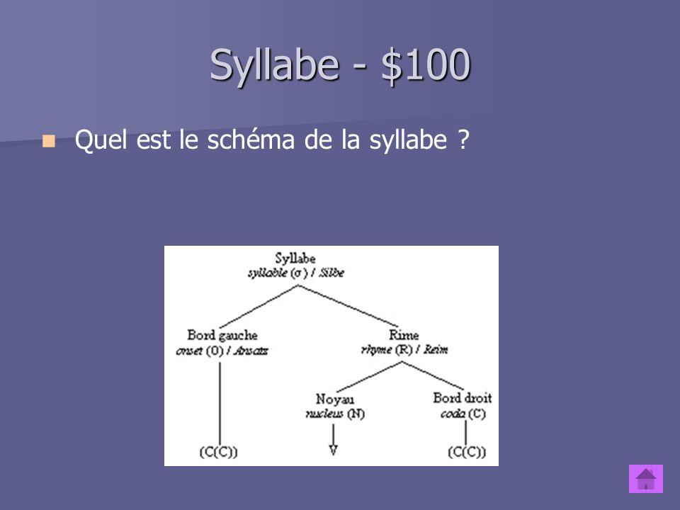 Règles phonologiques - $500 Écrivez de manière formelle la règle phonologique suivante : [d] est réalisé [ð] devant [e] [ ɛ ] [i] [ ɪ ] [-syll +cons –cont +voisé] [+cont] / [+syll +ant –bas -ron] [-syll +cons –cont +voisé] [+cont] / [+syll +ant –bas -ron]