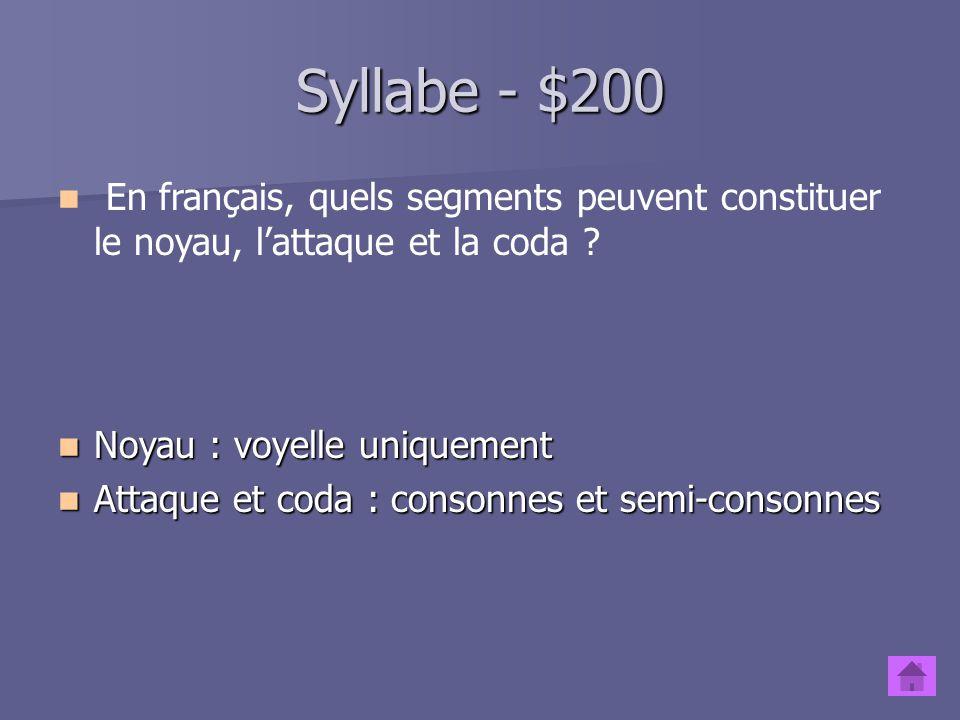 Syllabe - $100 Quel est le schéma de la syllabe ?
