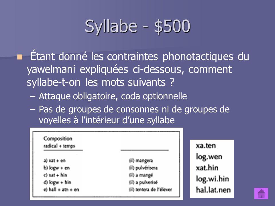 Syllabe - $400 Indiquez les constituants syllabiques des mots suivants (transcrivez-les en API d abord): Indiquez les constituants syllabiques des mots suivants (transcrivez-les en API d abord): Abricotier Abricotier Attraction Attraction [a.b ʁ i.ko.tje] a = N b ʁ = attaque, i= N k= attaque, o= N tj= attaque, e= N [a.t ʁ ak.sjõ] a = N t ʁ = attaque, a = N, k= coda sj= attaque, õ= N