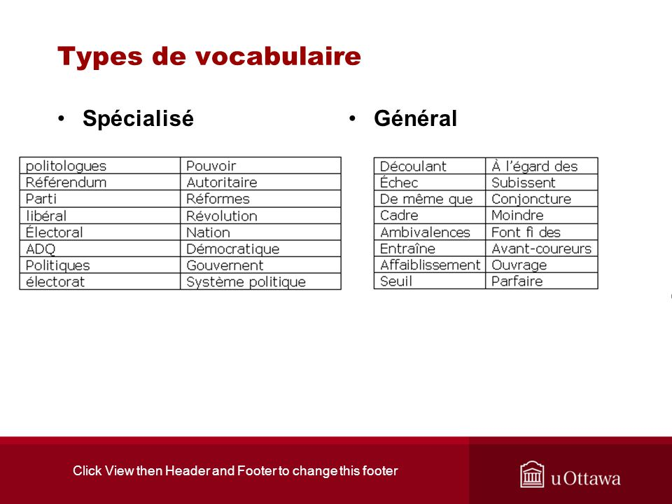 Click View then Header and Footer to change this footer Types de vocabulaire SpécialiséGénéral