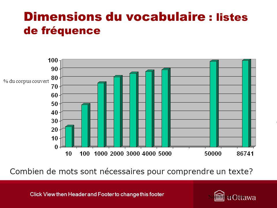 Click View then Header and Footer to change this footer Dimensions du vocabulaire : listes de fréquence % du corpus couvert Nombre de mots Combien de mots sont nécessaires pour comprendre un texte