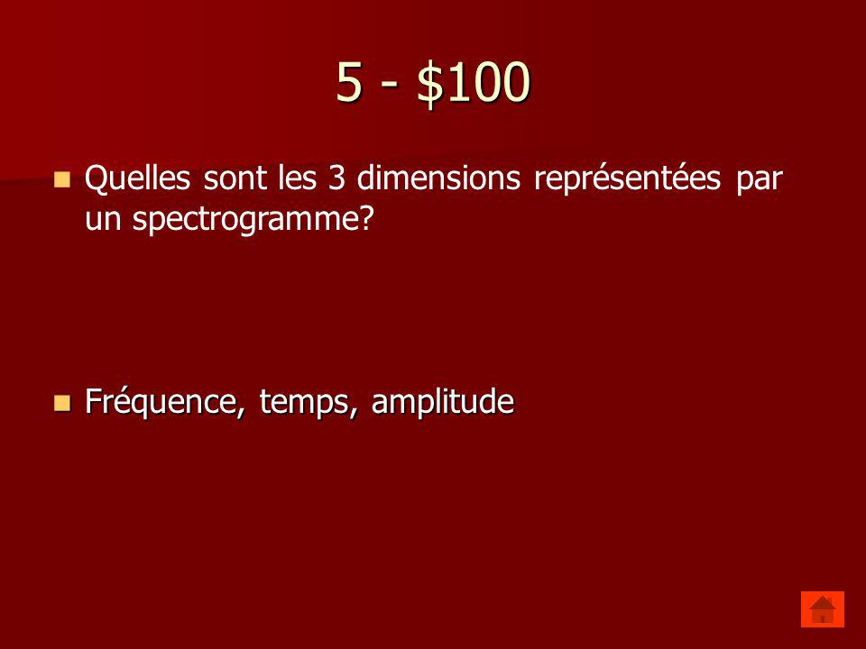 4 - $500 Que signifie une fréquence de 200 Hz? 200 cycles périodiques en une seconde 200 cycles périodiques en une seconde