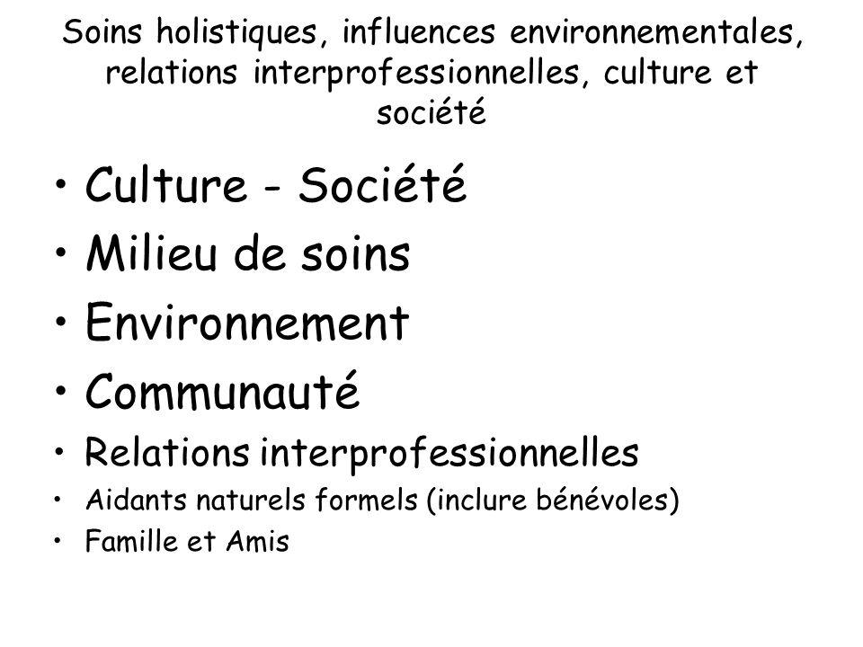 Soins holistiques, influences environnementales, relations interprofessionnelles, culture et société Culture - Société Milieu de soins Environnement C