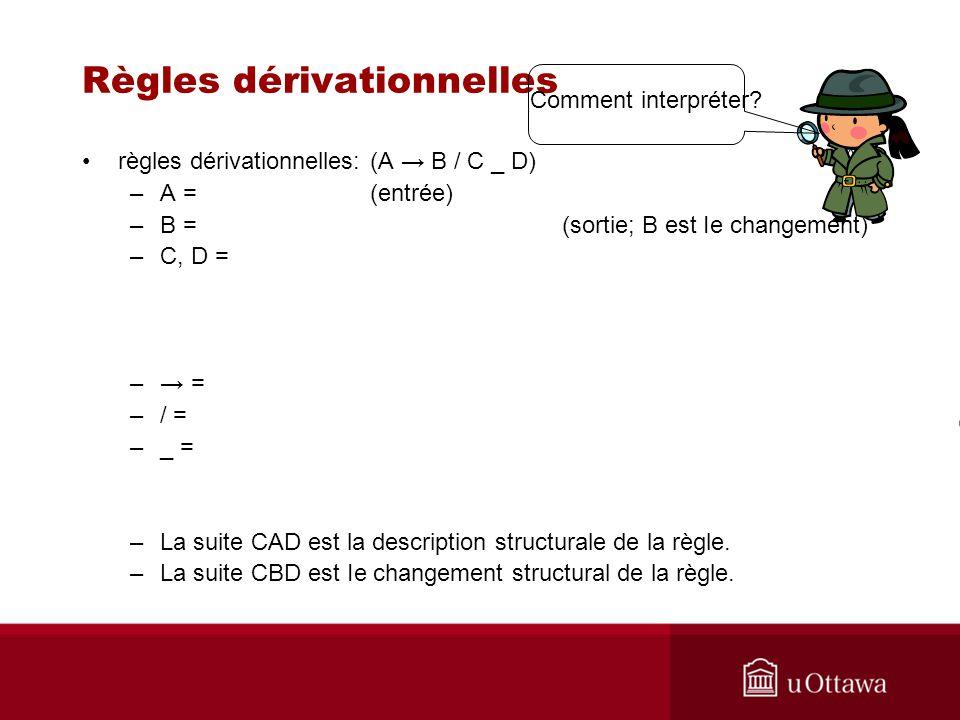 Règles dérivationnelles règles dérivationnelles: (A B / C _ D) –A = (entrée) –B = (sortie; B est Ie changement) –C, D = – = –/ = –_ = –La suite CAD est la description structurale de la règle.