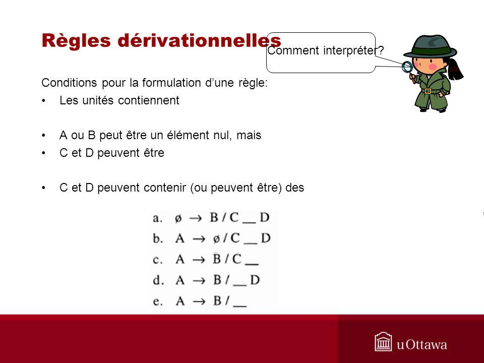 Règles dérivationnelles Conditions pour la formulation dune règle: Les unités contiennent A ou B peut être un élément nul, mais C et D peuvent être C et D peuvent contenir (ou peuvent être) des Comment interpréter?