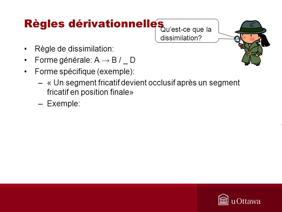 Règles dérivationnelles Règle de dissimilation: Forme générale: A B / _ D Forme spécifique (exemple): –« Un segment fricatif devient occlusif après un segment fricatif en position finale» –Exemple: Quest-ce que la dissimilation?