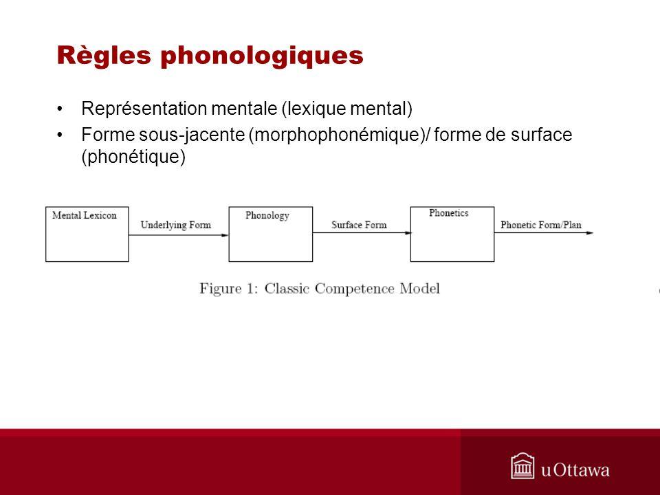 Règles phonologiques Représentation mentale (lexique mental) Forme sous-jacente (morphophonémique)/ forme de surface (phonétique)