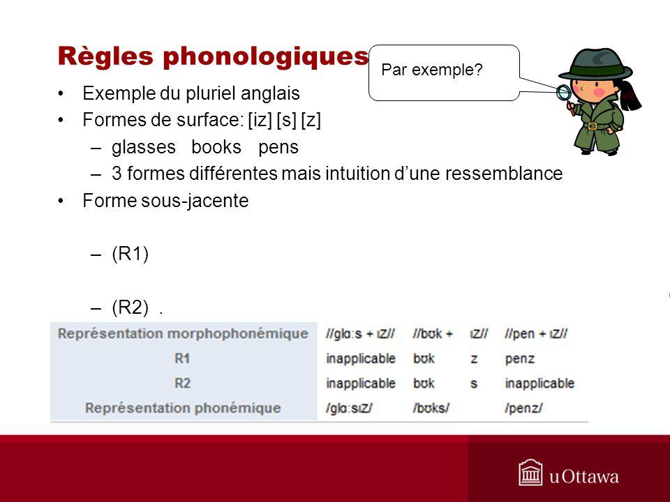 Règles phonologiques Exemple du pluriel anglais Formes de surface: [iz] [s] [z] –glassesbookspens –3 formes différentes mais intuition dune ressemblance Forme sous-jacente –(R1) –(R2).