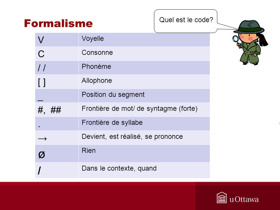 Formalisme V Voyelle C Consonne / Phonème [ ] Allophone _ Position du segment #, ## Frontière de mot/ de syntagme (forte). Frontière de syllabe Devien