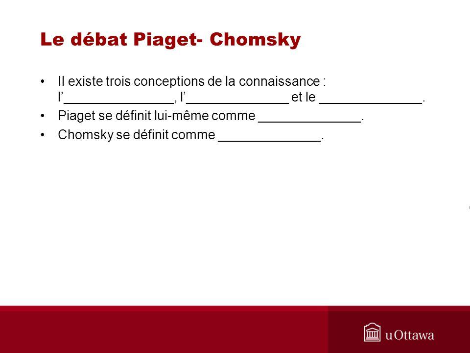 Le débat Piaget- Chomsky Quelle autre hypothèse est proposée par le philosophe Fodor?