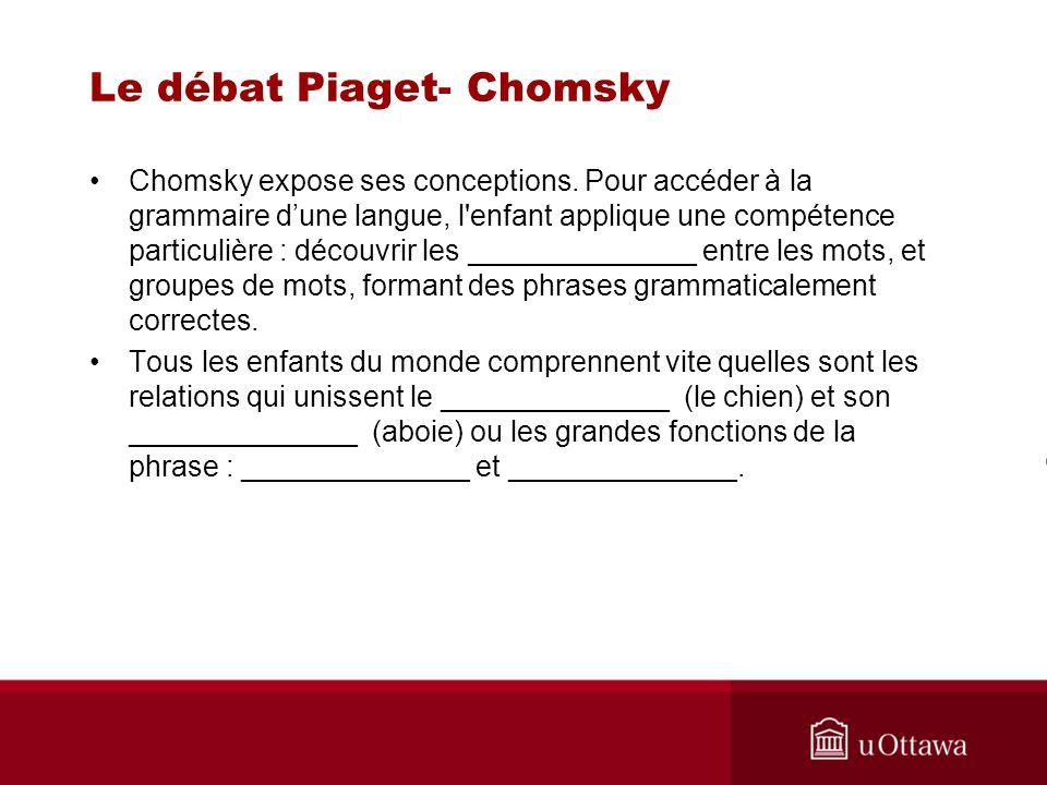 Le débat Piaget- Chomsky Quelle autre hypothèse est proposée par David Premack?