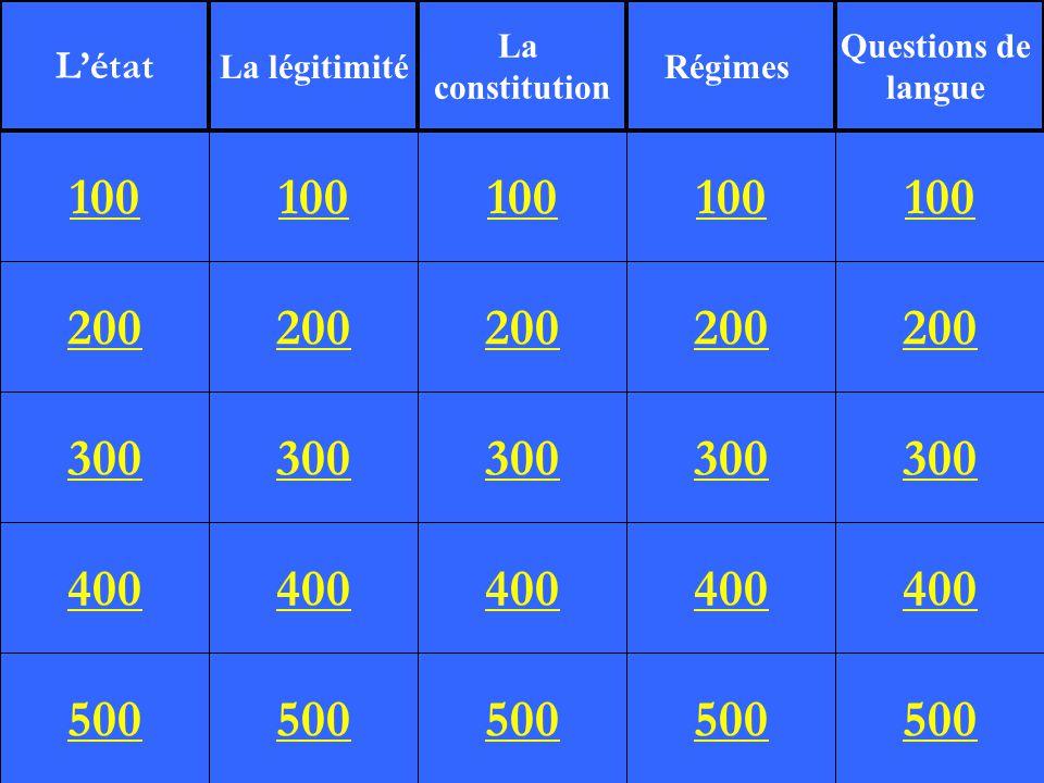 200 300 400 500 100 200 300 400 500 100 200 300 400 500 100 200 300 400 500 100 200 300 400 500 100 Létat La légitimité La constitution Régimes Questions de langue