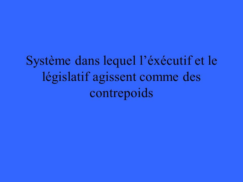 Système dans lequel léxécutif et le législatif agissent comme des contrepoids