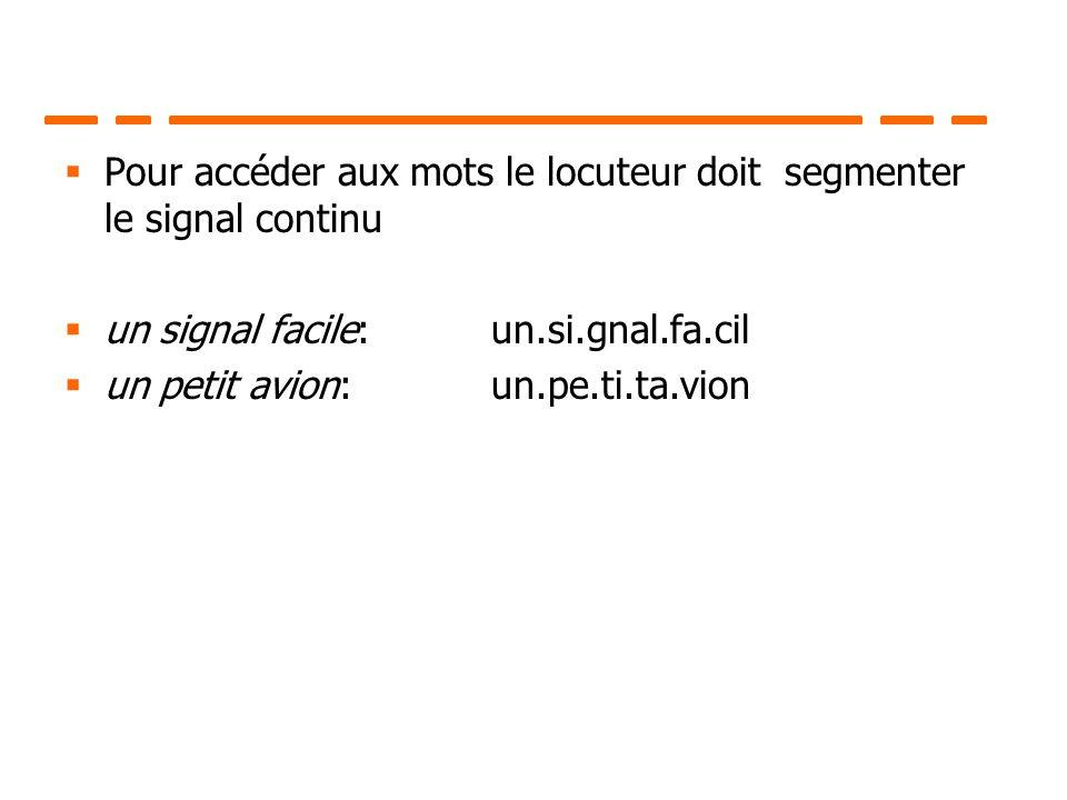 Pour accéder aux mots le locuteur doit segmenter le signal continu un signal facile: un.si.gnal.fa.cil un petit avion: un.pe.ti.ta.vion