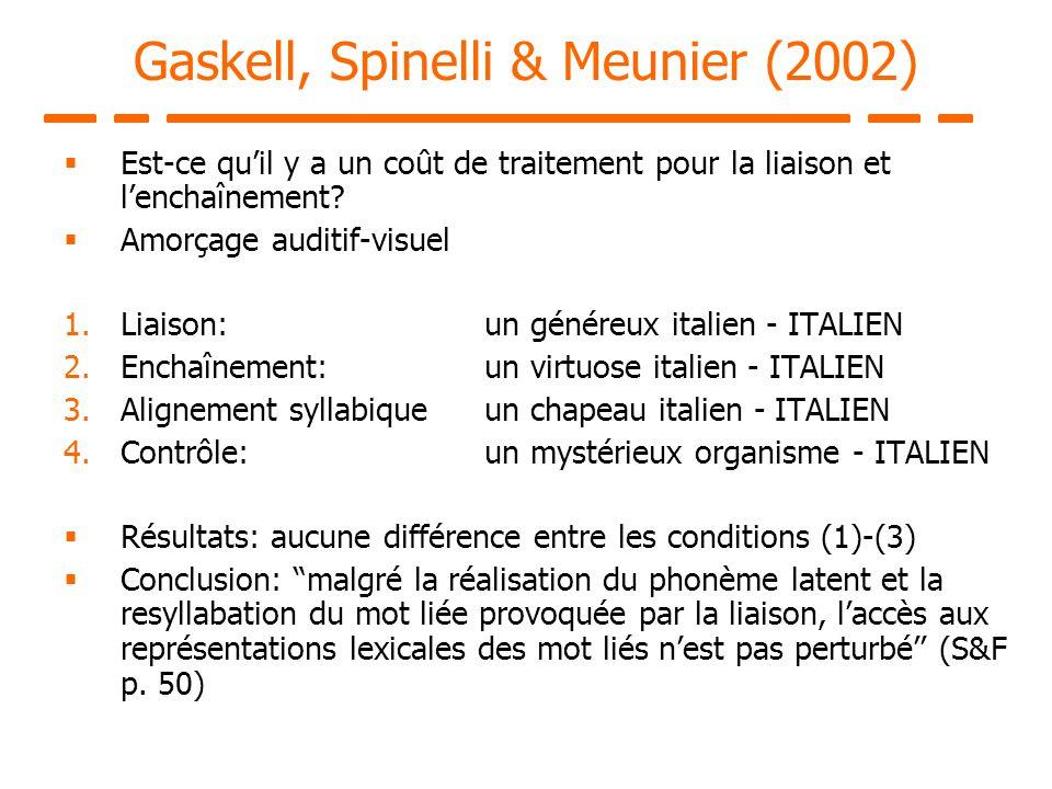 Gaskell, Spinelli & Meunier (2002) Est-ce quil y a un coût de traitement pour la liaison et lenchaînement? Amorçage auditif-visuel 1.Liaison:un génére