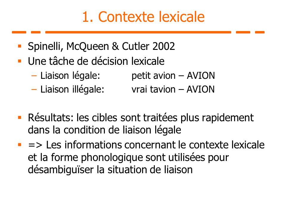 1. Contexte lexicale Spinelli, McQueen & Cutler 2002 Une tâche de décision lexicale –Liaison légale:petit avion – AVION –Liaison illégale:vrai tavion