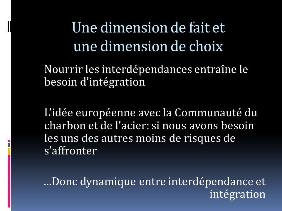 Une dimension de fait et une dimension de choix Nourrir les interdépendances entraîne le besoin dintégration Lidée européenne avec la Communauté du charbon et de lacier: si nous avons besoin les uns des autres moins de risques de saffronter …Donc dynamique entre interdépendance et intégration