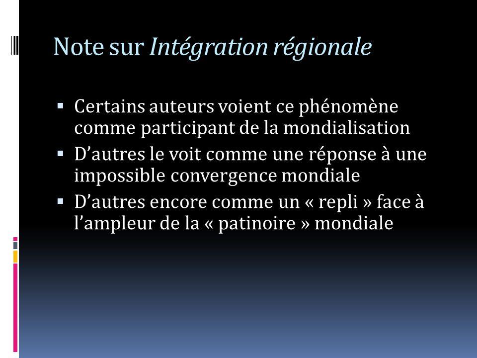 Note sur Intégration régionale Certains auteurs voient ce phénomène comme participant de la mondialisation Dautres le voit comme une réponse à une impossible convergence mondiale Dautres encore comme un « repli » face à lampleur de la « patinoire » mondiale