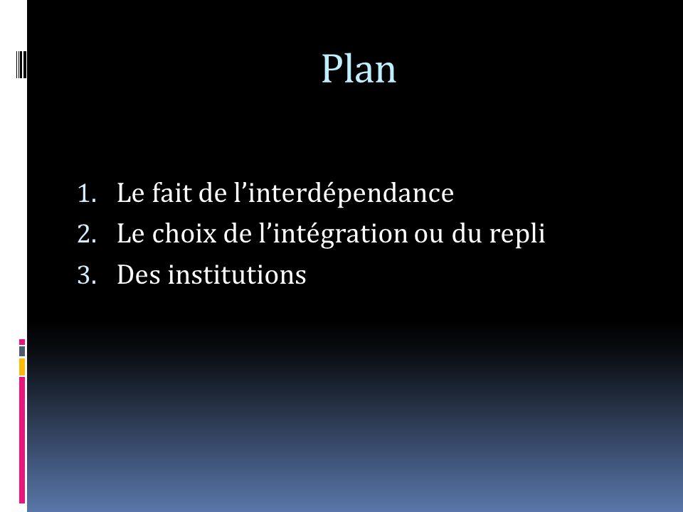 Plan 1. Le fait de linterdépendance 2. Le choix de lintégration ou du repli 3. Des institutions