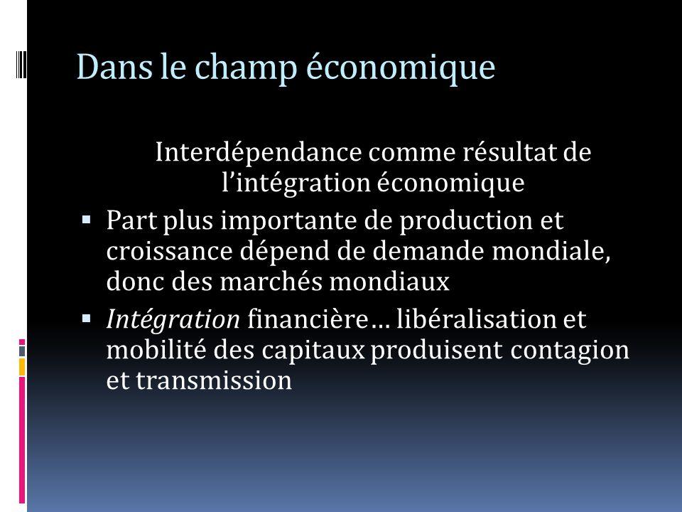 Dans le champ économique Interdépendance comme résultat de lintégration économique Part plus importante de production et croissance dépend de demande mondiale, donc des marchés mondiaux Intégration financière… libéralisation et mobilité des capitaux produisent contagion et transmission