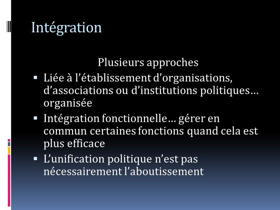 Intégration Plusieurs approches Liée à létablissement dorganisations, dassociations ou dinstitutions politiques… organisée Intégration fonctionnelle… gérer en commun certaines fonctions quand cela est plus efficace Lunification politique nest pas nécessairement laboutissement