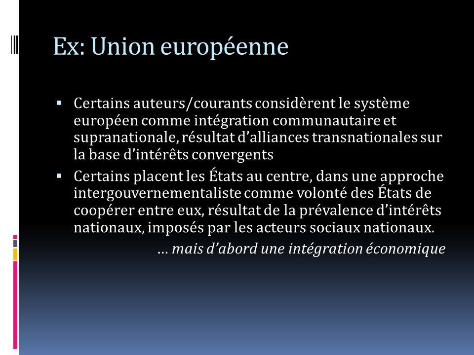 Ex: Union européenne Certains auteurs/courants considèrent le système européen comme intégration communautaire et supranationale, résultat dalliances
