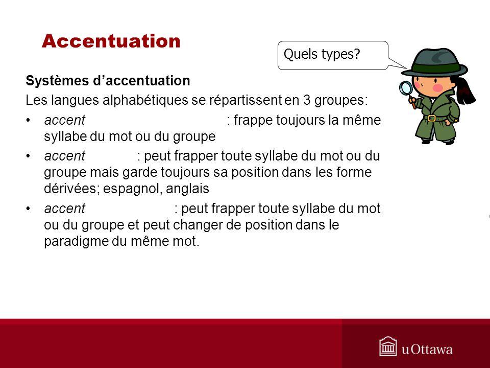 Systèmes daccentuation Les langues alphabétiques se répartissent en 3 groupes: accent : frappe toujours la même syllabe du mot ou du groupe accent : p