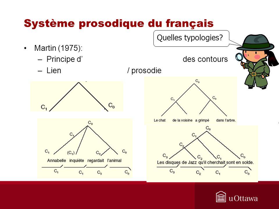 Système prosodique du français Martin (1975): –Principe d des contours –Lien / prosodie Quelles typologies?