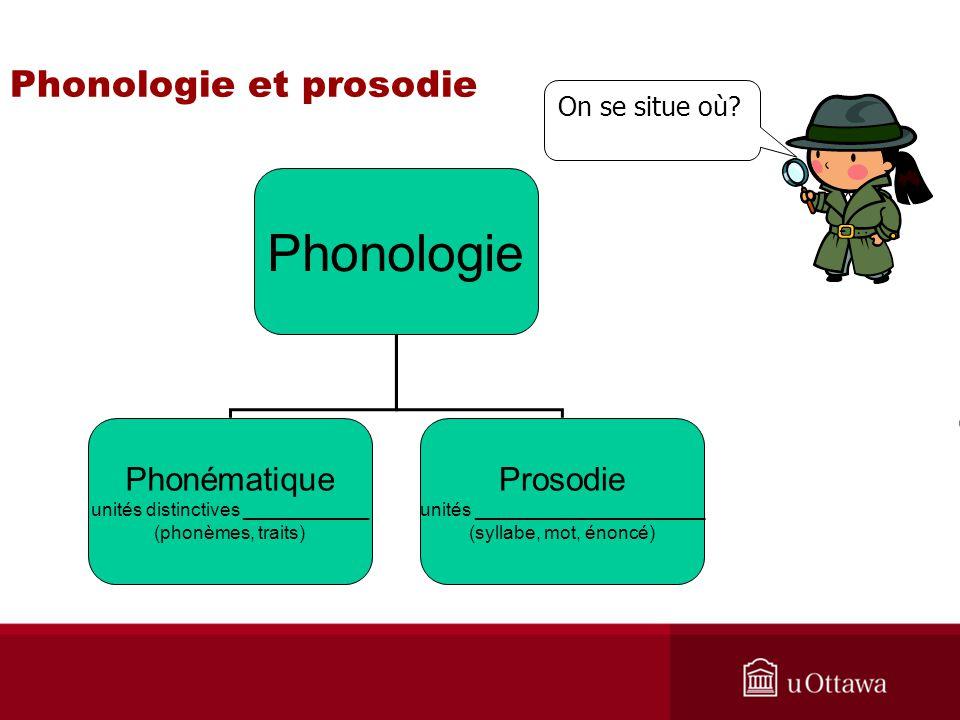 Phonologie et prosodie Phonologie Phonématique unités distinctives ____________ (phonèmes, traits) Prosodie unités ______________________ (syllabe, mo