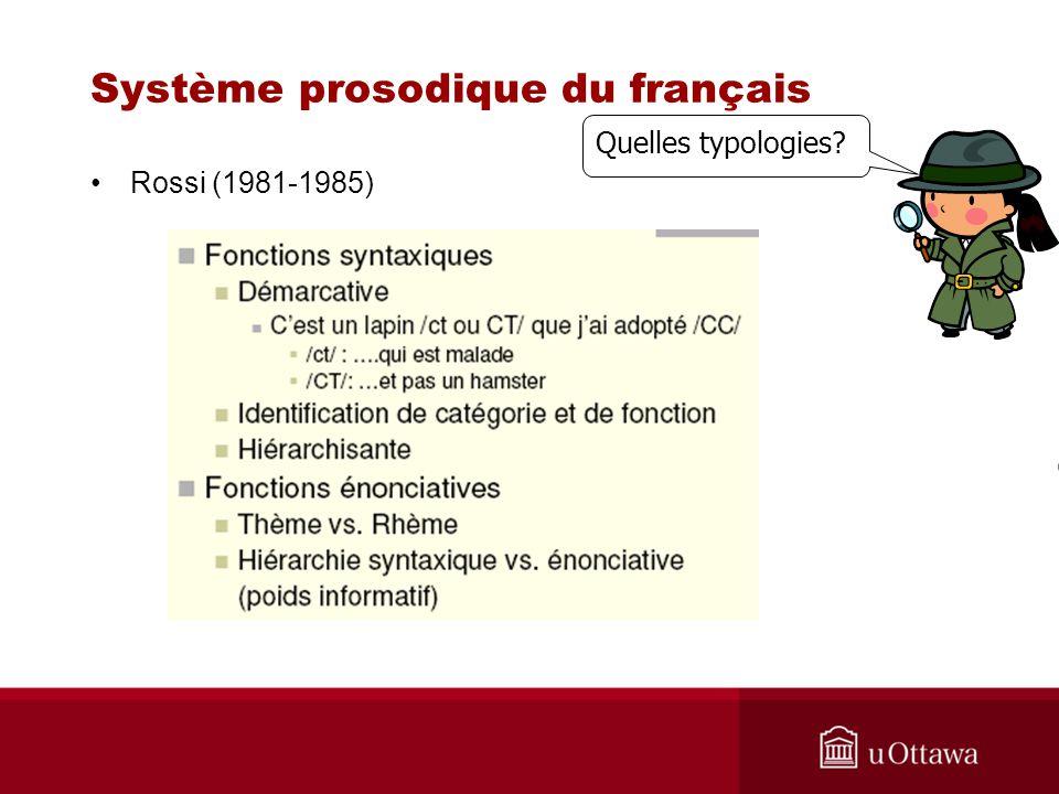 Système prosodique du français Rossi (1981-1985) Quelles typologies?