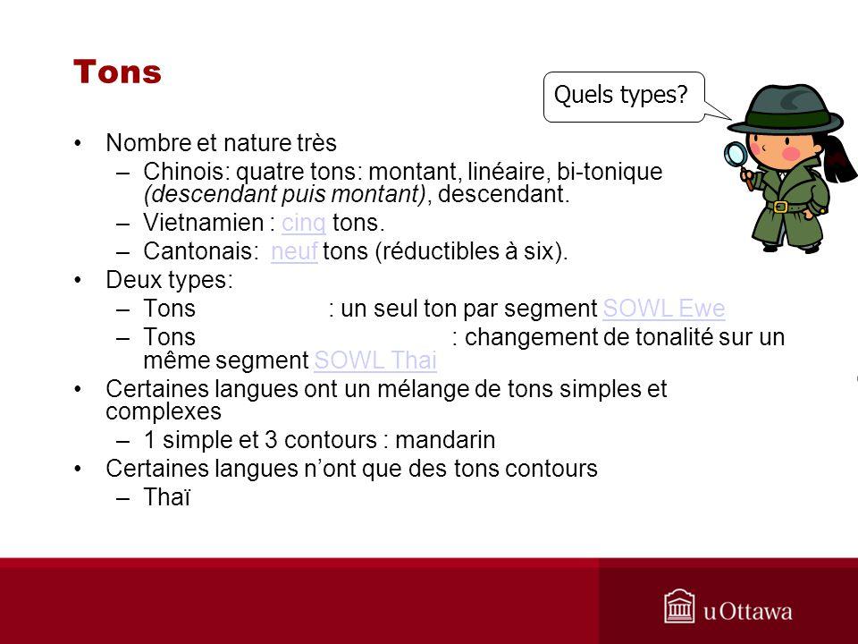 Tons Nombre et nature très –Chinois: quatre tons: montant, linéaire, bi-tonique (descendant puis montant), descendant. –Vietnamien : cinq tons.cinq –C