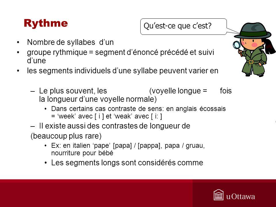 Nombre de syllabes dun groupe rythmique = segment dénoncé précédé et suivi dune les segments individuels dune syllabe peuvent varier en –Le plus souve